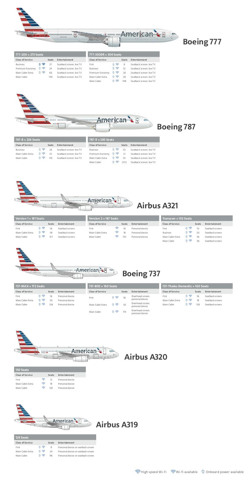 AA-fleet